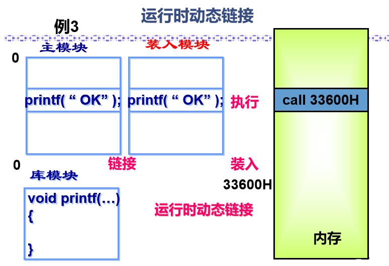 image-20210623102926460