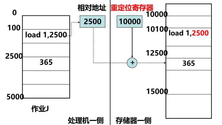 image-20210623110156258